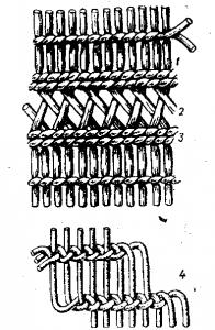 Контурне плетіння