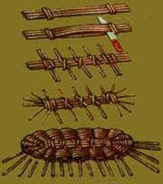 Плетіння дна кошика
