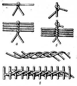 Плетіння мотузочкою