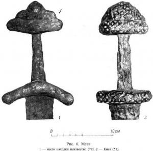 Рукоятки давньоруських мечів