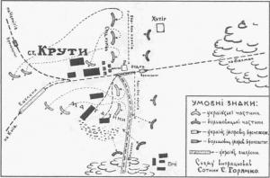 Схема бою під Крутами