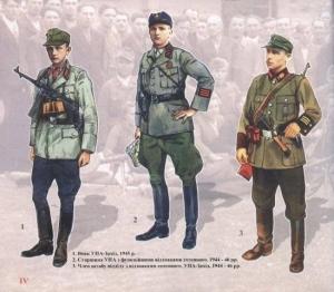 Форма вояків УПА