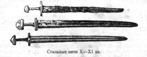 Давньоруські мечі